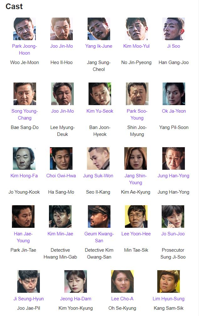AsianWiki dot com cast list for Bad Guys: Vile City