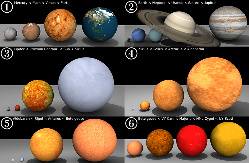 planet sizes including proxima centauri