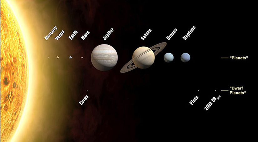 planets by size